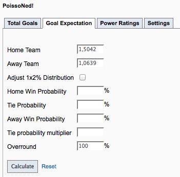 Soccer goal probabilities: Poisson vs actual distribution - AnnaBet